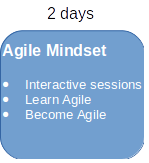2-days-agile